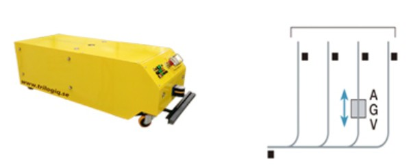 MOVE 2-kierunkowy (przód - tył)